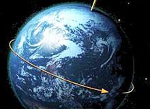 Что такое ось Земли?