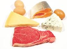 Что такое протеин?