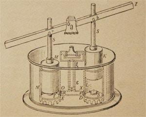 Древнегреческий инженер Ктесибий изобретения его водяные часы и водяная помпа.