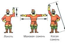 Какие меры длины существовали в древности?