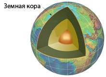 Из чего состоит земная кора?