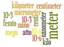 Что такое метрическая система?